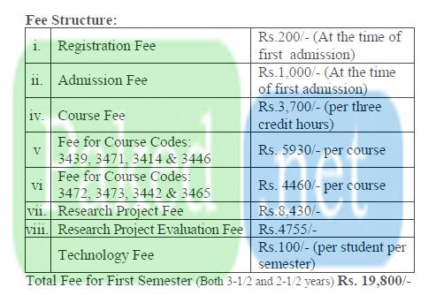 Fee Structure - Allama Iqbal Open University (AIOU)