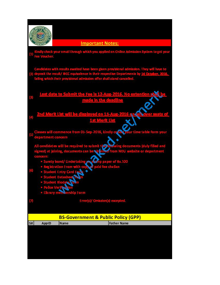National Defence University (NDU) - Merit List 2016 - BS Programs