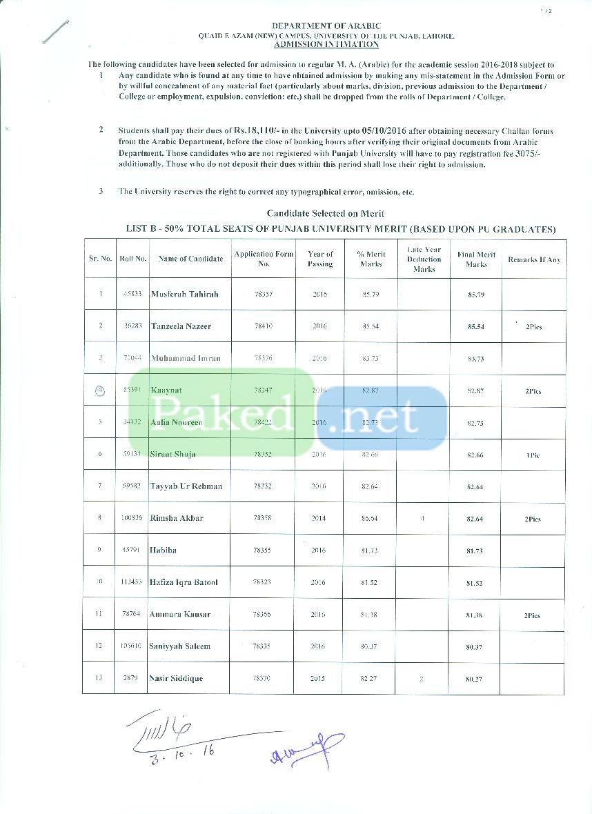 Punjab University Lahore (PU) - First Merit List of M A