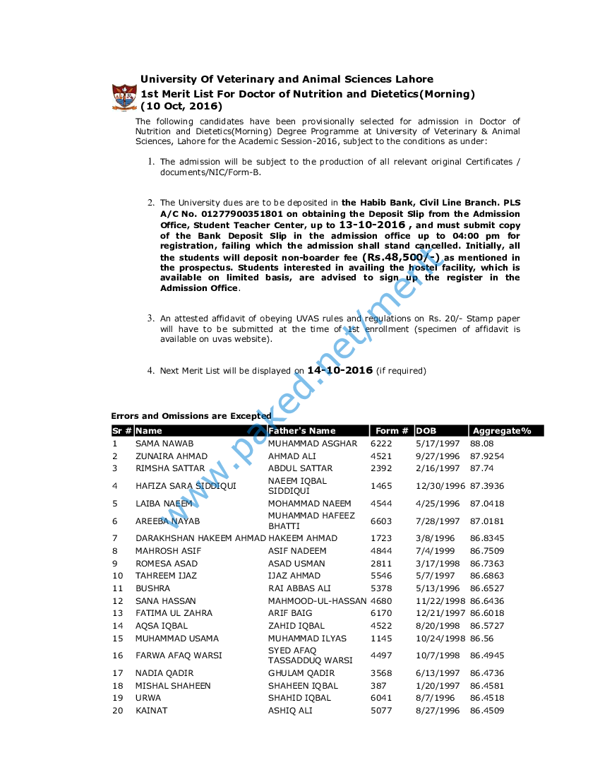 University of Veterinary and Animal Sciences (UVAS) - 1st Merit List on medical history form, medical consent form, basic sign in sheet form, sandwich shop order form, dog rescue agreement form,