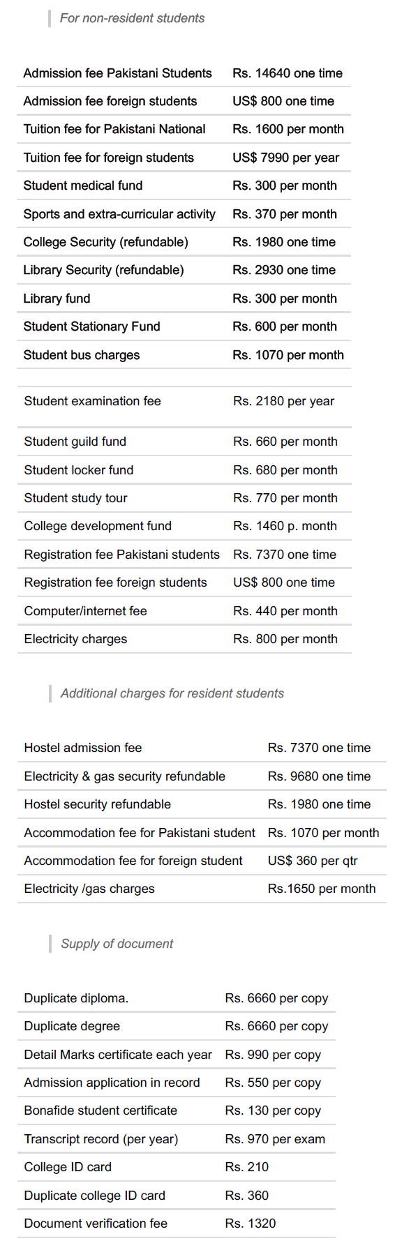 Fee Structure Nca Lahore